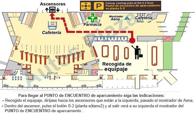 Punto de entrega en Aeropuerto Norte Los Rodeos